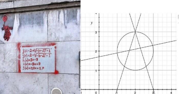 ¿Hay algo más irónico que representar la anarquía con una fórmula matemática?