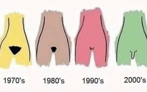 Evolución de las mujeres a lo largo de los años