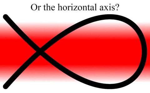 Doble eje de rotación: La ilusión óptica que te dejará lóker
