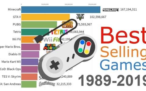 Los videojuegos más vendidos de 1989 hasta 2019