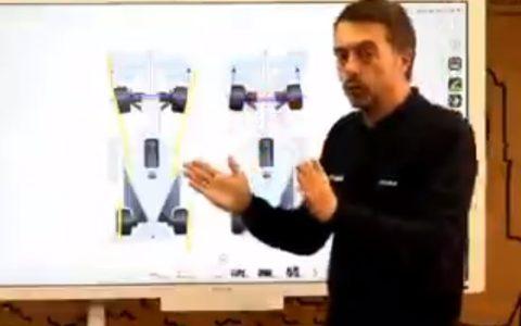 DAS: Así funciona el volante del nuevo F1 de Mercedes