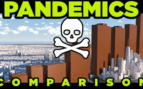 Comparando las distintas pandemias históricas por fallecidos