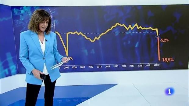 Parece que Tezanos también se encarga de las gráficas en RTVE...