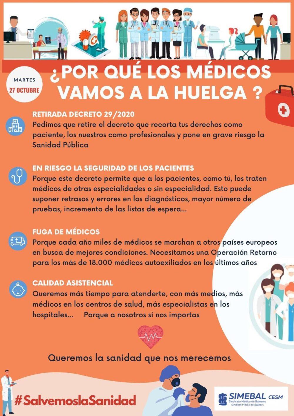 IMG-20201027-WA0001% - Y los verdaderos motivos de la huelga de médicos son...