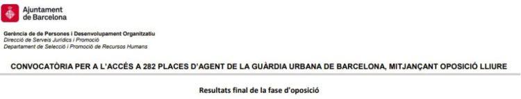 9 opositores a la Guardia Urbana de Barcelona se quedan fuera por ser hombres