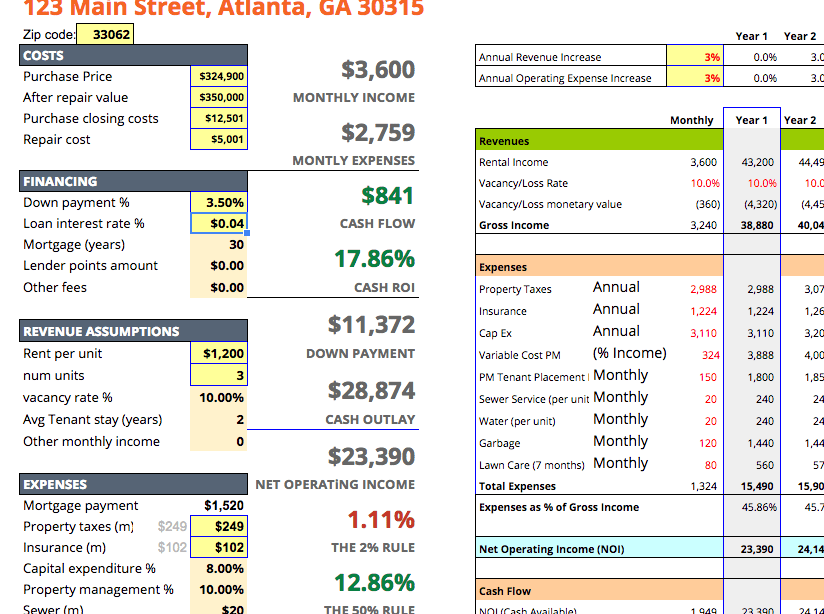 Diversification is key to success when building a good investment portfolio. The Ultimate Real Estate Investing Spreadsheet