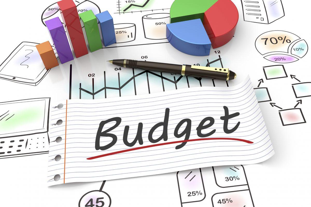 Бюджет готової продукції