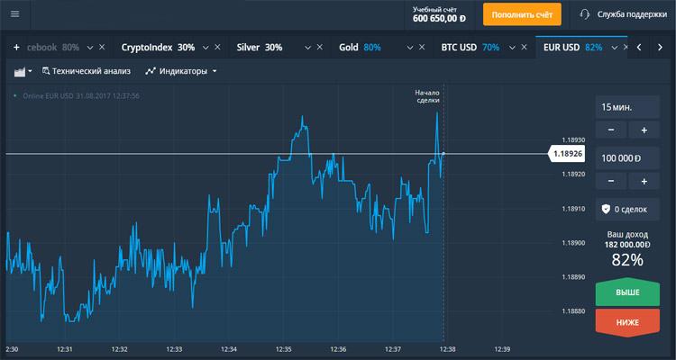 da li se trgovanje bitcoinima računa kao dan trgovanja robinhoodom mogu li uložiti 1000 u bitcoin