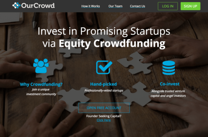 OurCrowd Pulls in $72 Million