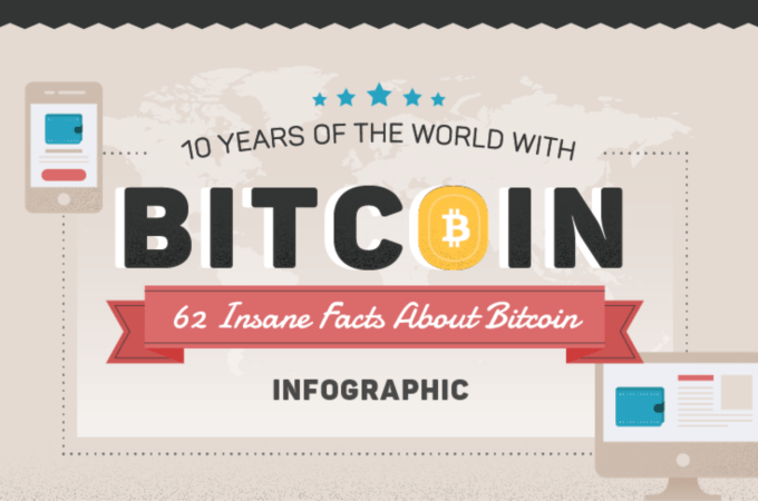 62 Insane Facts About Bitcoin – Infographic
