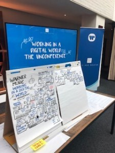 Table top flipchart with notes