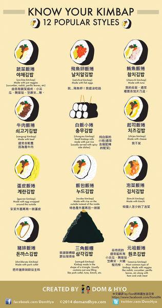 김밥 translated.jpg