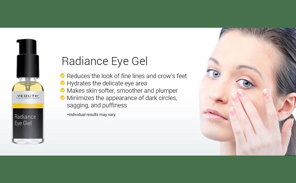 Radiance Eye Gel