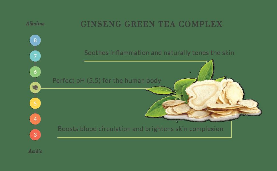 organic, ph balanced, sensitive skin, green tea, ginseng, eye cream, face cream, serum, anti-aging