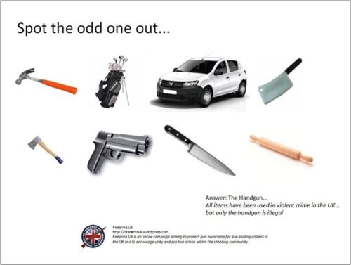 A meme by Firearms UK showing items used in violent crime
