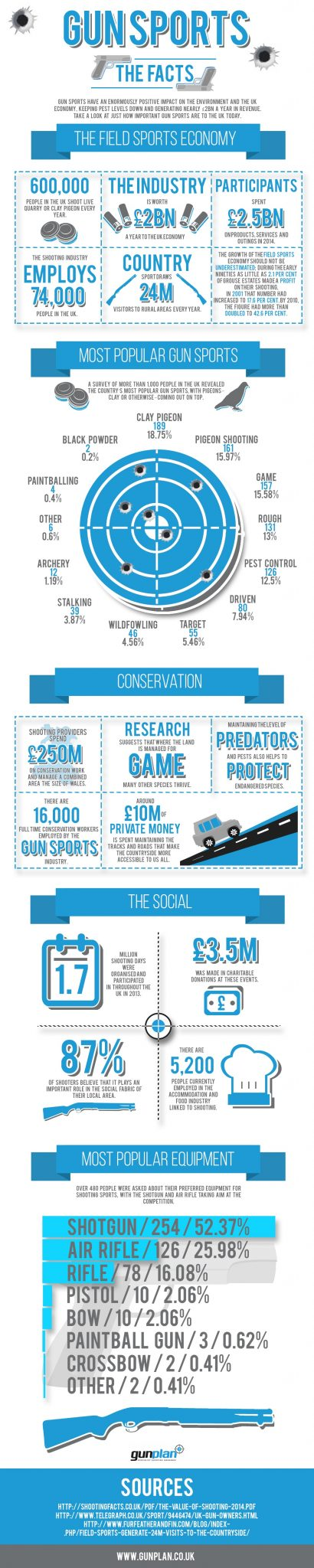 JRW Gun plan infographic FINAL2