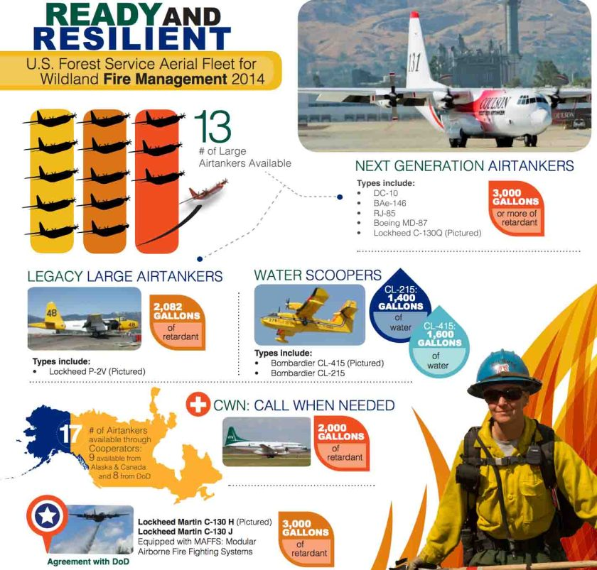 USFS air tanker graphic