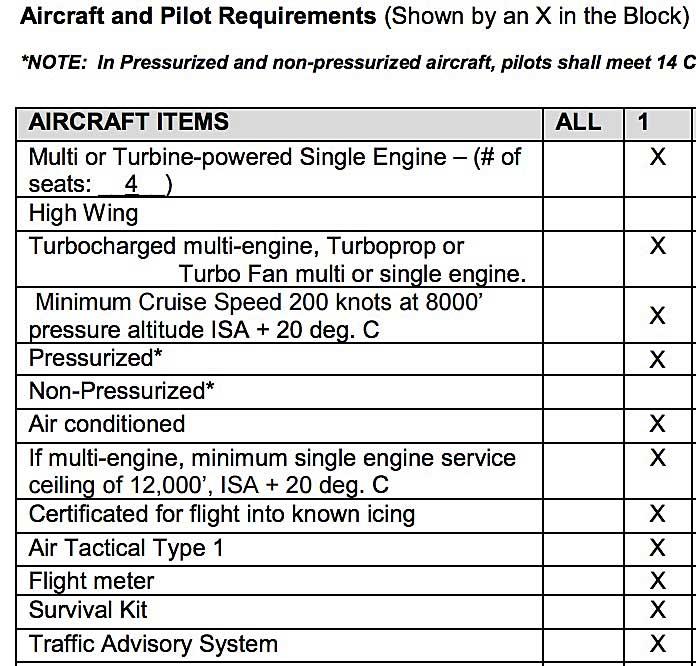 Aircraft requirements air tactical