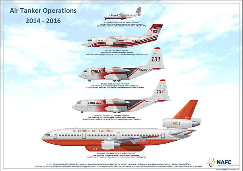 large air tankers in Australia