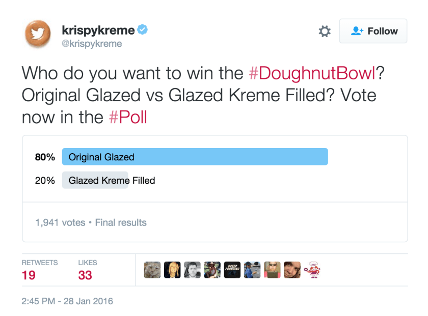 Krispy Kreme Twitter Poll