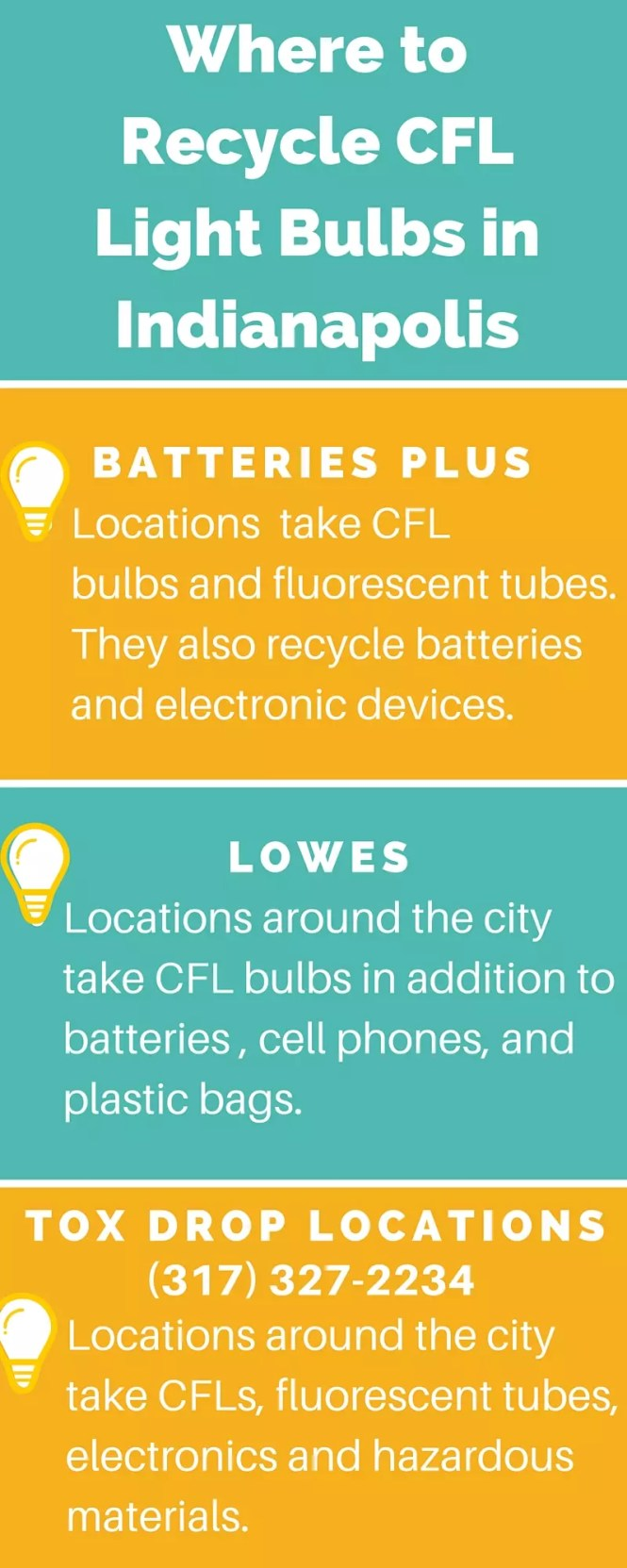 Where To Recycle Light Bulbs Indianapolis Infographic