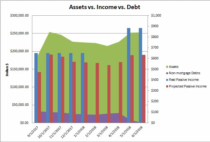 Wealth Chart 201806