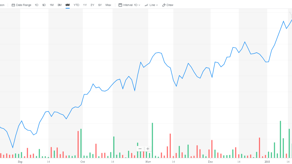 Money Business Februari 2018