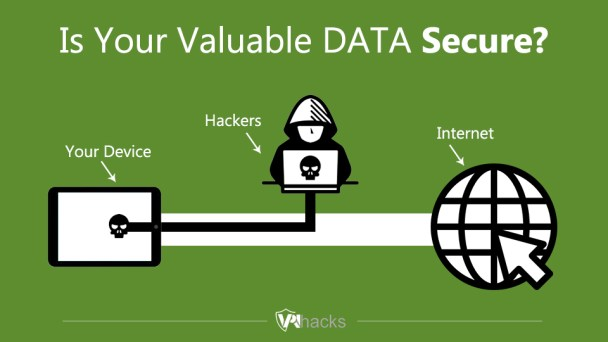 Is your data over virtual private network secure?