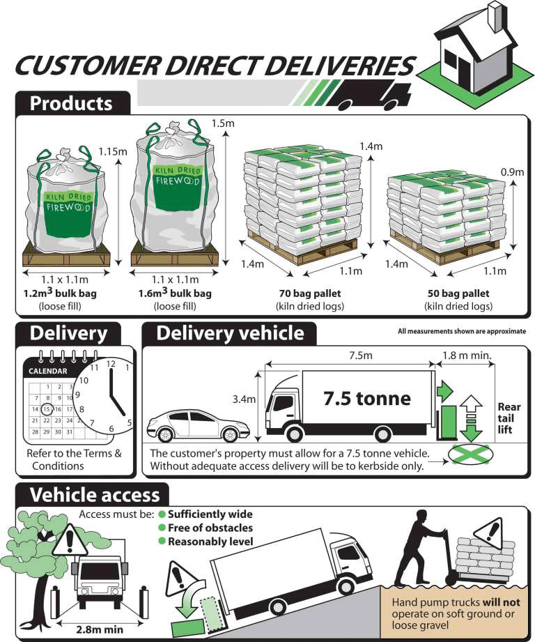 Delivery-schematic-large