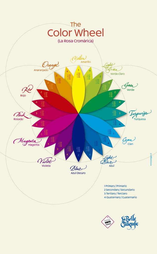 Kies de juiste kleur voor je interieur - miniserie deel 3