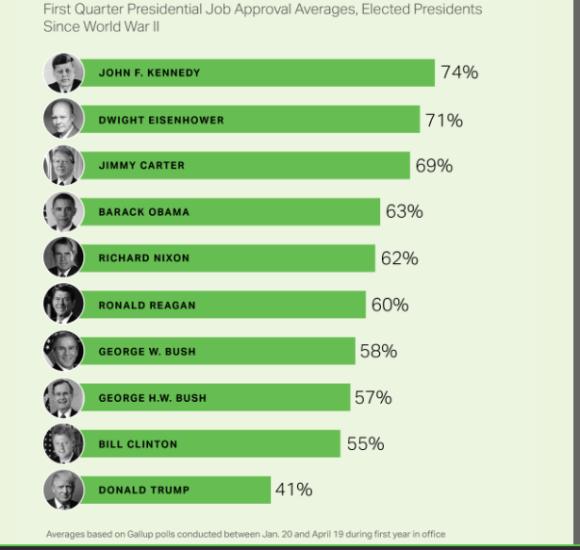 TrumpApproval