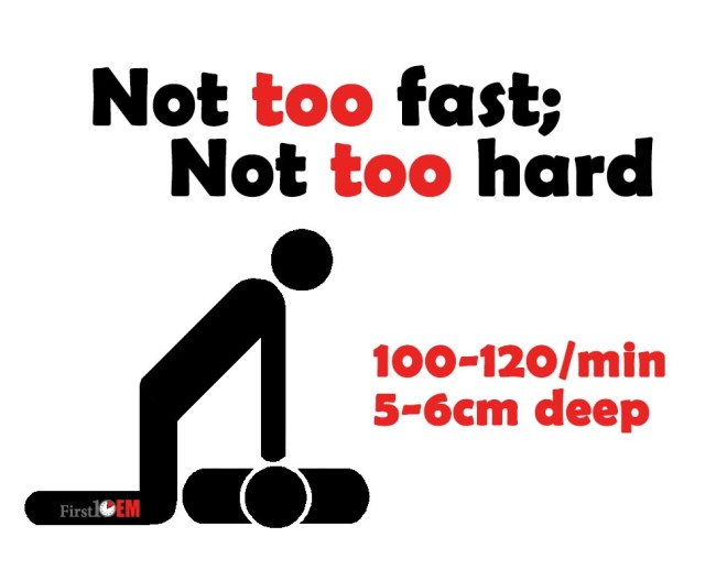 not too fast not too hard (2015 CPR)