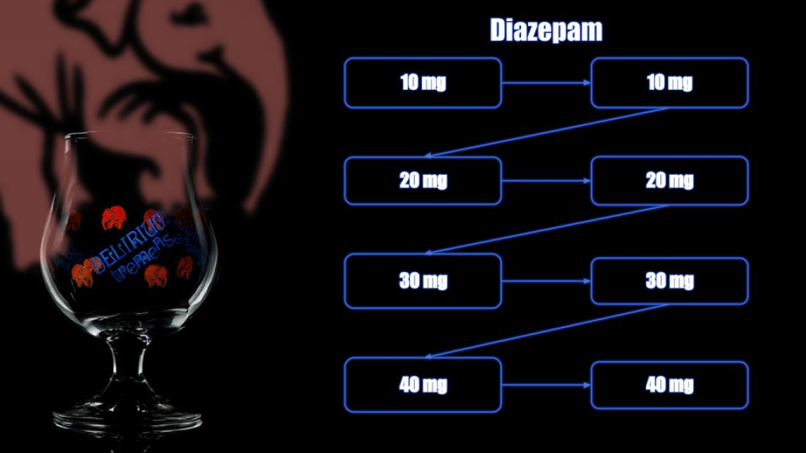 FIRST10EM alcohol withdrawal delirium tremems diazepam dosing.png