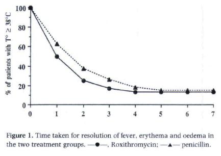 Bernard 1992 Fig 1.PNG