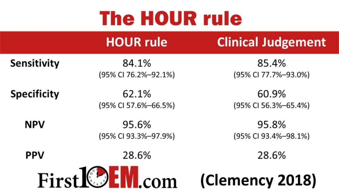 Clemency 2018 HOUR rule