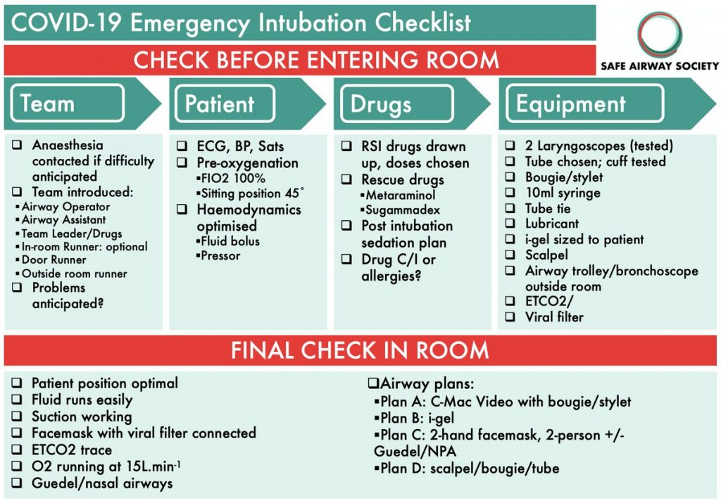 The Safe Airway Society Checklist