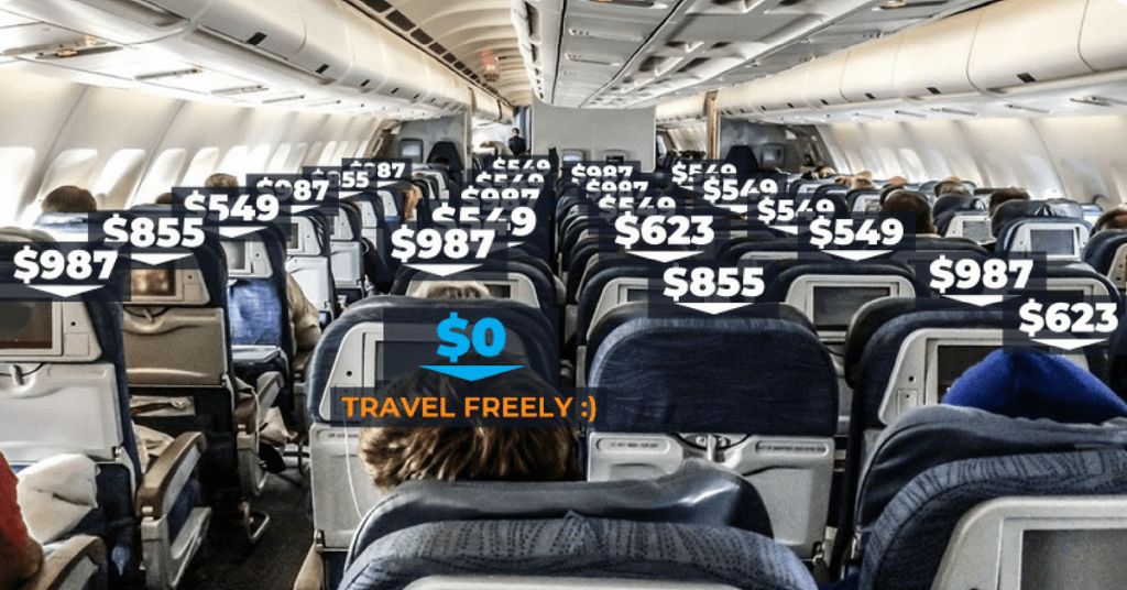 Travel Freely Track Miles and Point Credit Card Bonuses