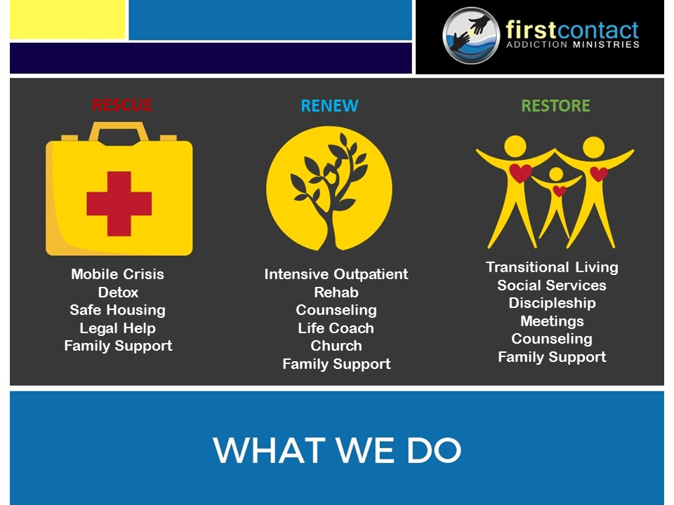 First Contact Ministries Vision:  Rescue, Renew, Restore
