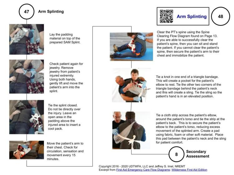 Arm Splinting Construction and Quality Checklist. Copyright 2016 - 2020 UDTWFA, LLC and Jeffrey S. Imel, NREMT Excerpt from First Aid Emergency Care Flow Diagrams: Wilderness First Aid Edition