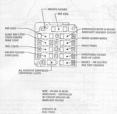 69 camaro fuse box wiring  wiring diagrams database arch