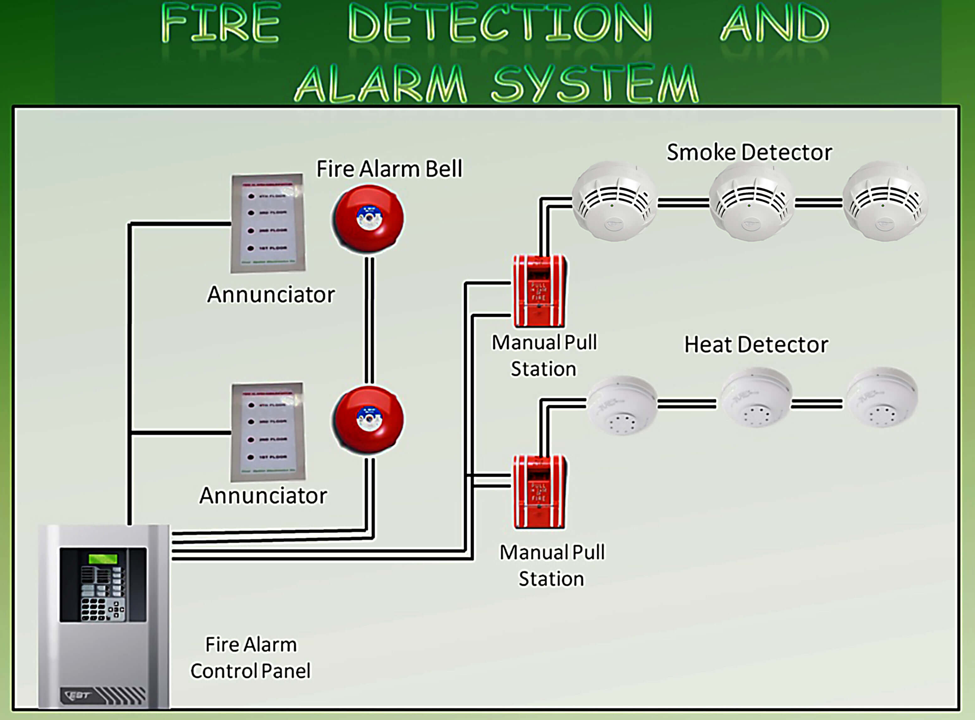 Simplex Smoke Detector Wiring Diagrams Fire Alarm