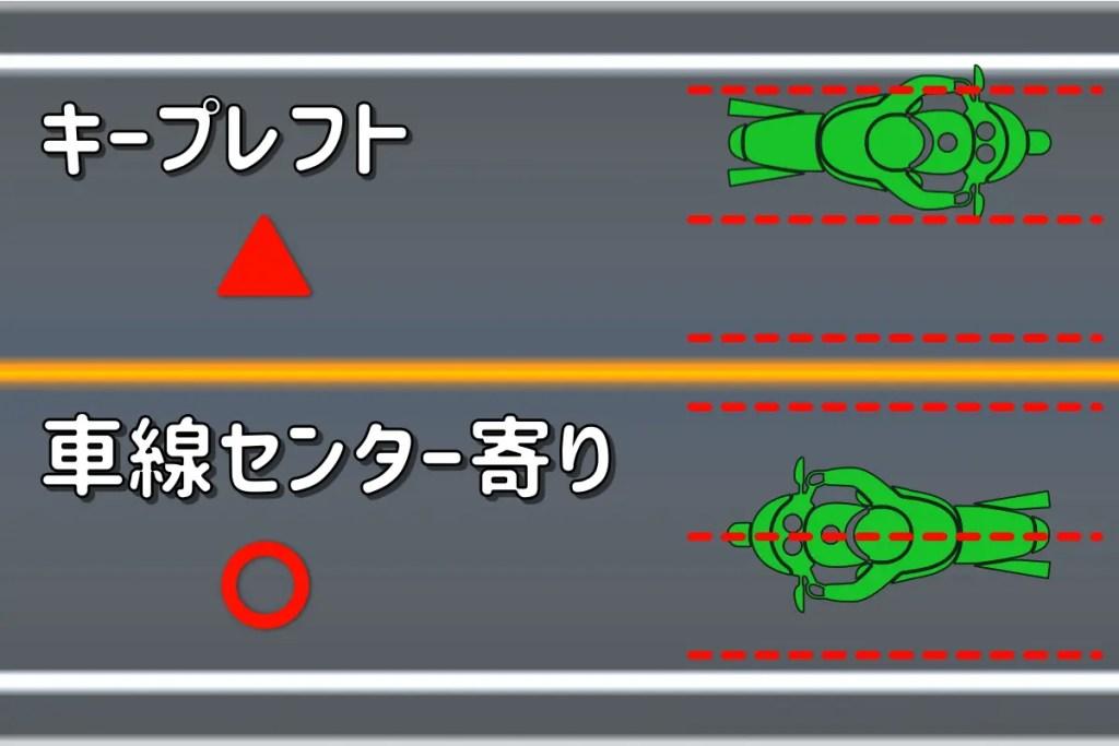 バイクは車線中央付近を走行するべき