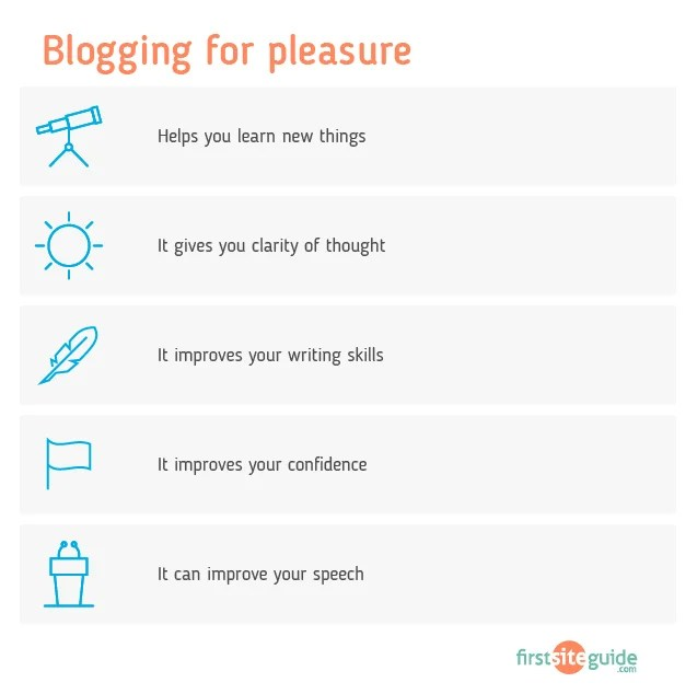 20 Reasons Why You Should Start a Blog 1