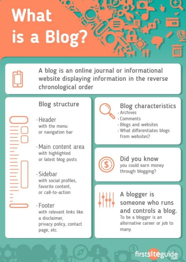 What-is-a-Blog infographic