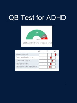 QB test for ADHD