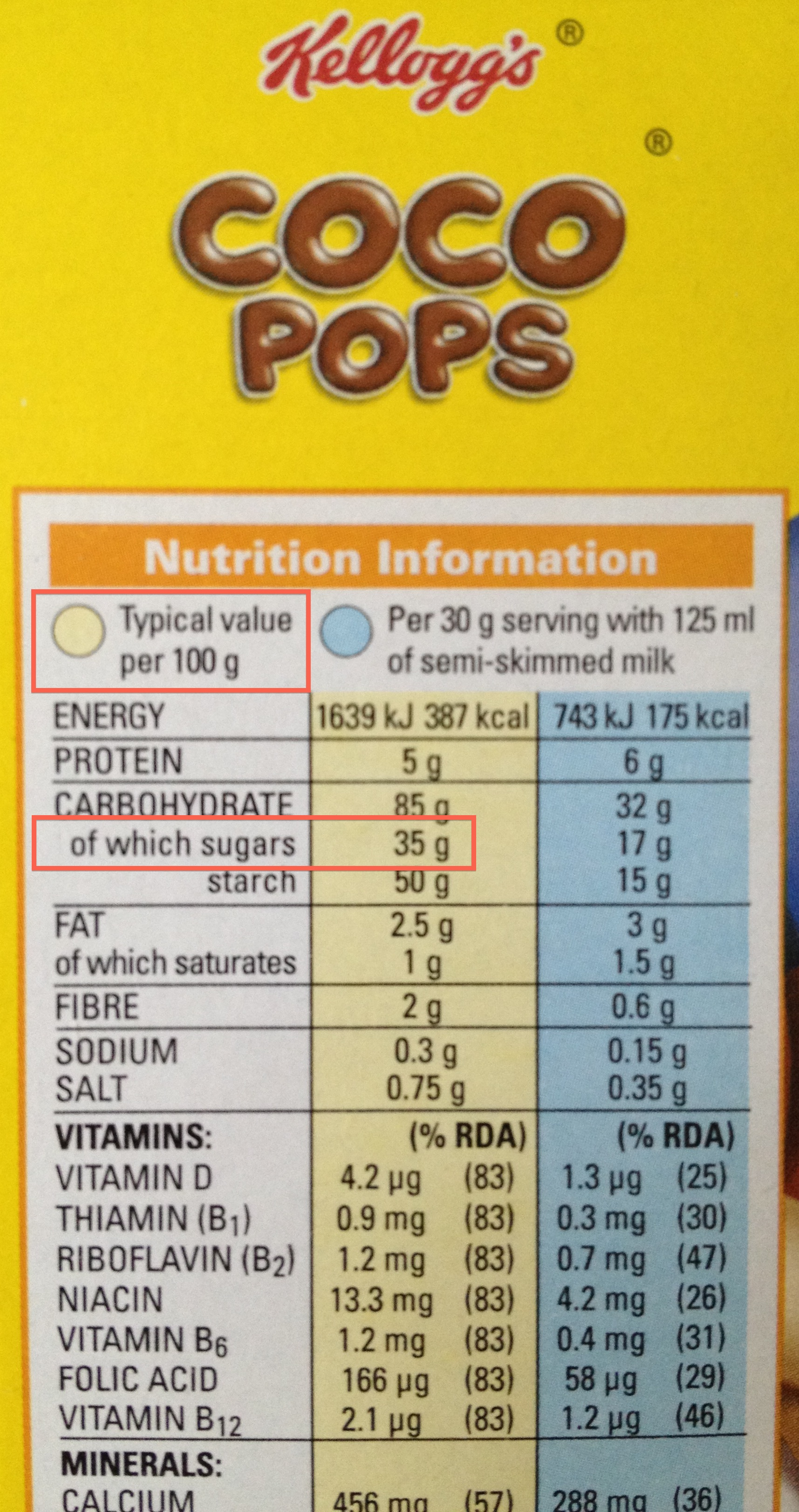 Food Labels In The Context Of Sugar Made Simpler