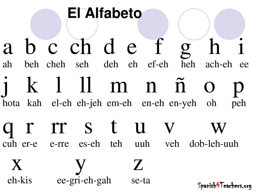 Alfabeto Espanol