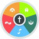 Discipleship Pathway