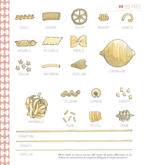 mise-en-page-italie-2