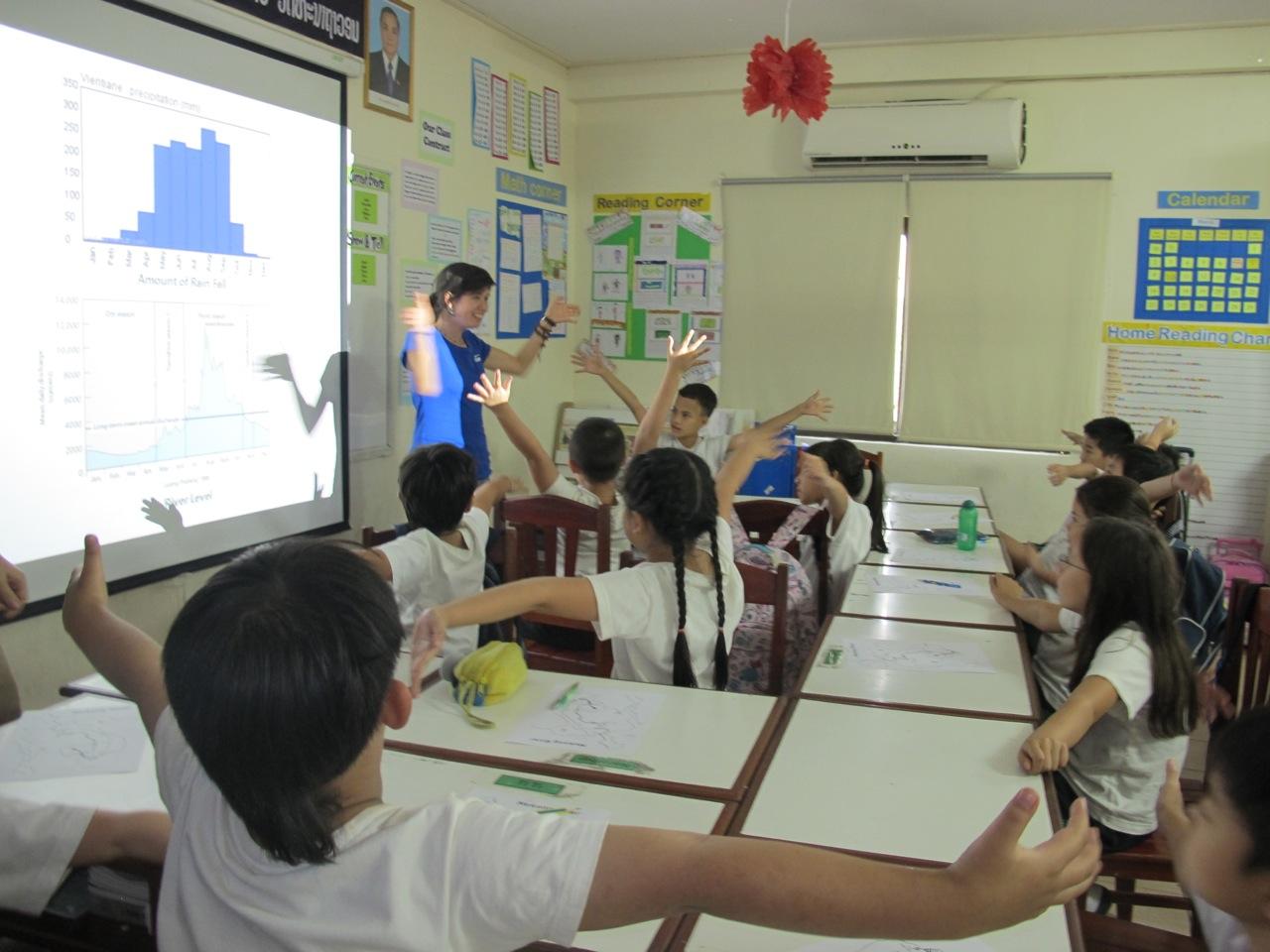 Mekong Migrations
